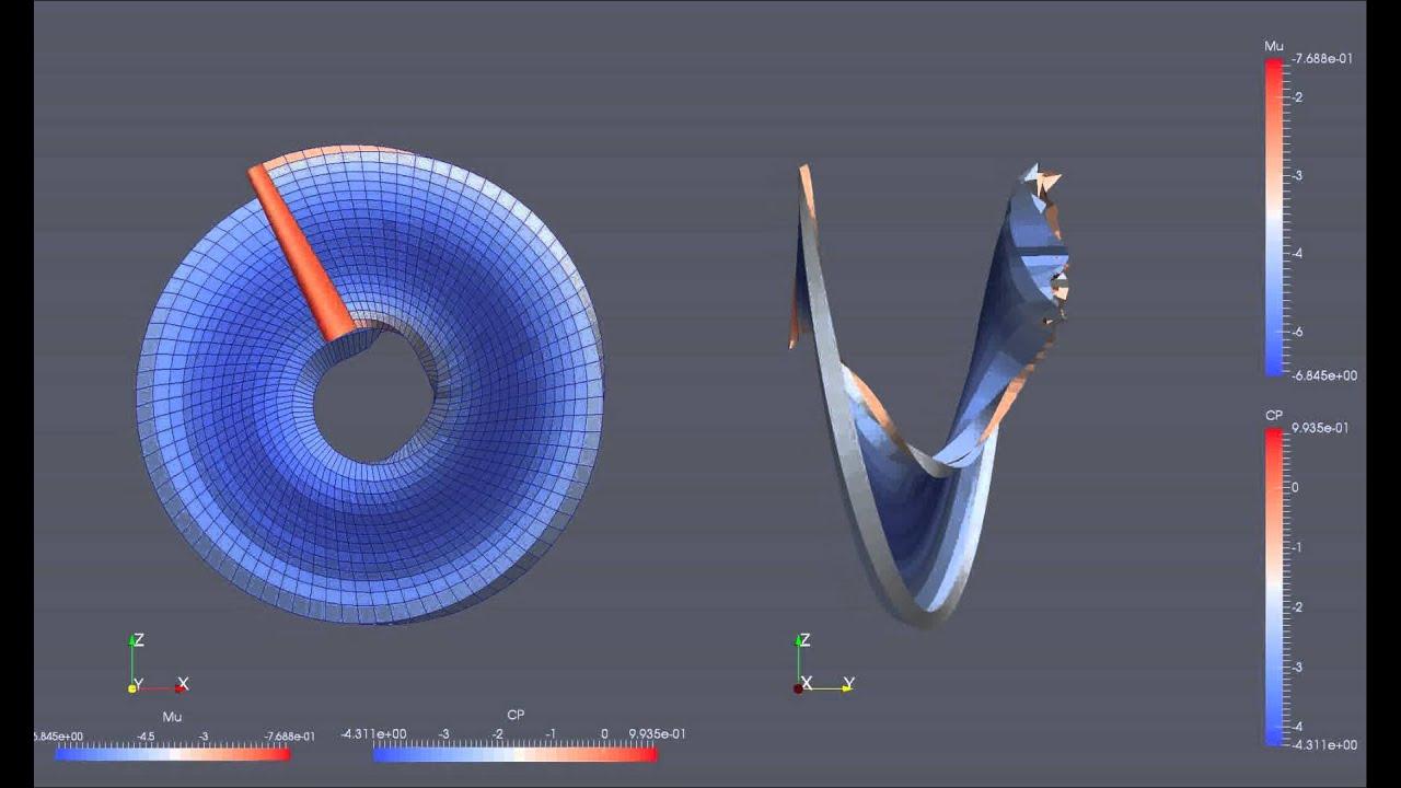 wind turbine 3D Unsteady Vortex Panel Method