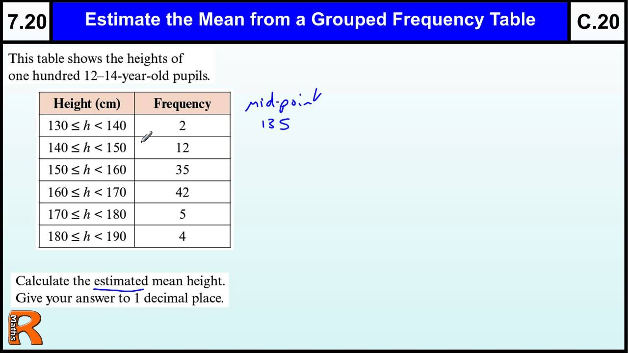 720 Estimating The Mean From A Grouped Frequency Table Maths Core Skills  Gcse Grade C Level