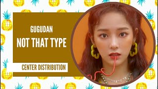 GUGUDAN - Not That Type: Center Distribution (Color Coded)