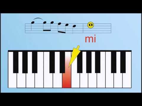 Como Tocar Canciones De Alabanza Y Adoracion En El Piano Y Teclado Paso A Paso Youtube