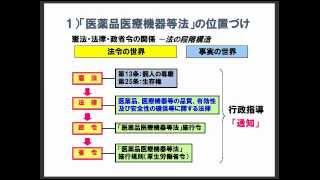 sample-S-01①医薬品医療機器等法とGCP概説