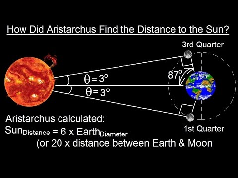 astronomy ch 3 motion of the moon 12 of 12