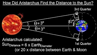 Astronomy - Ch. 3: Motion of the Moon (12 of 12) Aristarchus: Distance to the Sun?