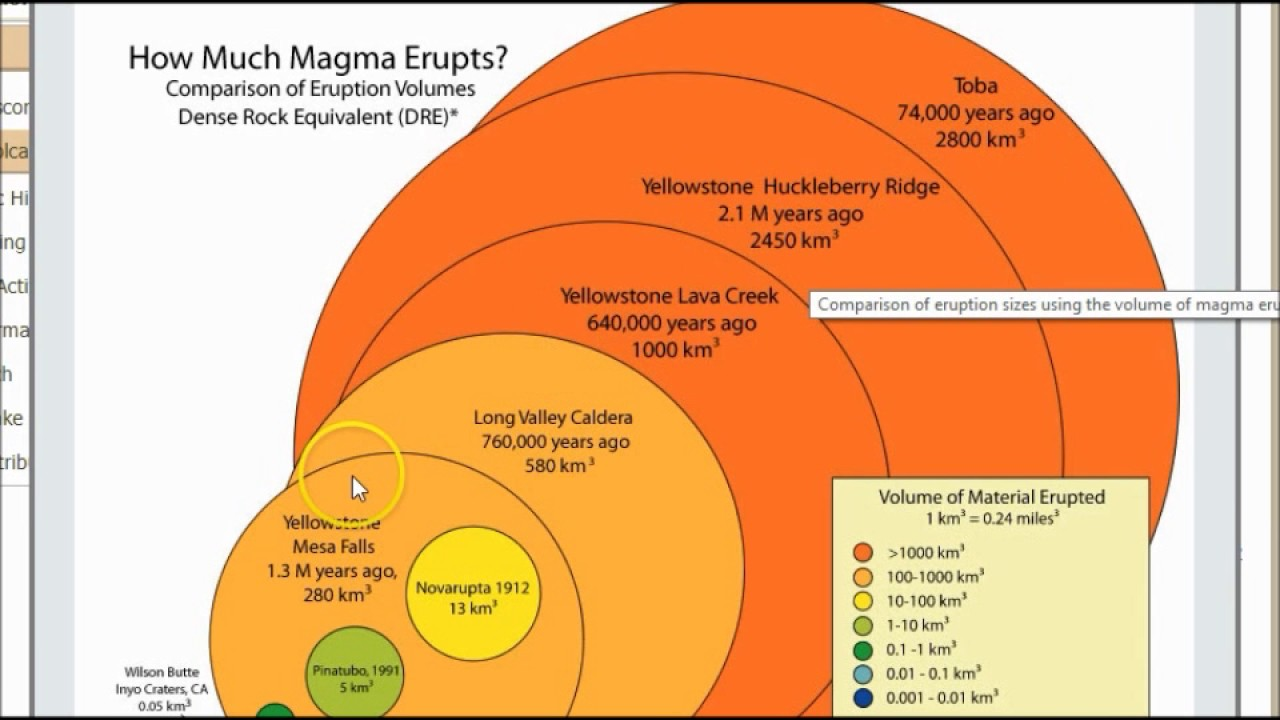 Yellowstone volcano is recharging for a eruption what is tilt yellowstone volcano is recharging for a eruption what is tilt uplift and magma ccuart Gallery