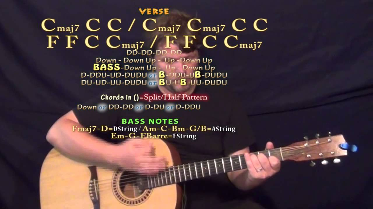 For Emma Bon Ivers Guitar Lesson Chord Chart Youtube