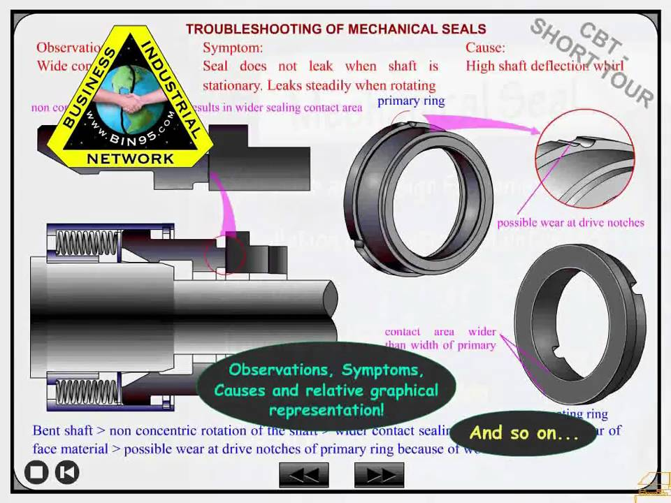 Mechanical Seal Basics and Seal Selection Process Training