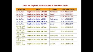 India vs  England 2018 Schedule & Best Time Table (3 T20, 3 ODI, 5 Test)