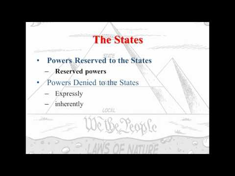 4.1- Textbook Lecture- Federalism: The Division of Power