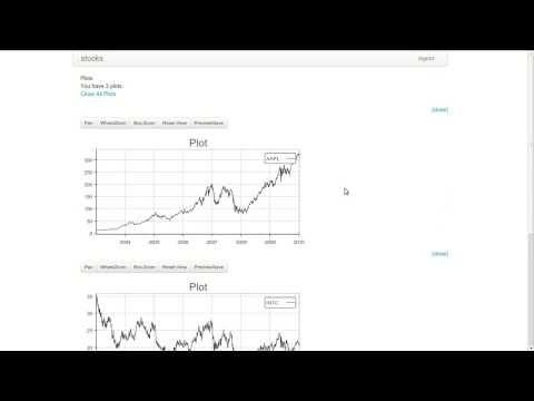 Interactive Python-generated web plot of 2 3 million points - YouTube