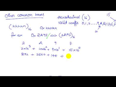 Chapter 2: Fundamental Concepts