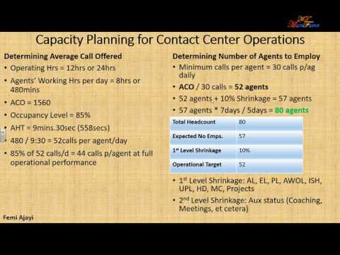 How to calculate the number of agents required | Call Centre - YouTube