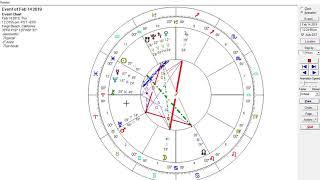 Astrology Feb 13 - Feb 18 2019