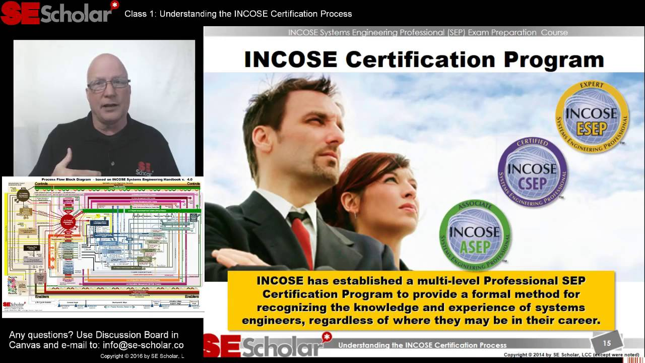 Class 1 Understanding The Incose Certification Process Youtube