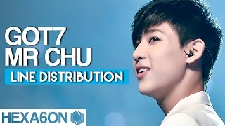 Got7 - Mr Chu Line Distribution  Color Coded  Idol Cover Project