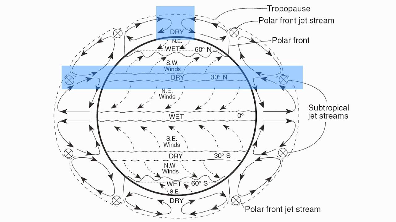Global Winds Worksheet Mrs Os Science Site – Global Winds Worksheet
