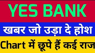 Big Updates● Yes Bank Share Review●Yes bank latest news● Yes Bank Share price Target