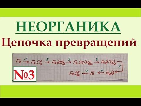 Цепочки превращений по неорганической химии. Вариант №3.