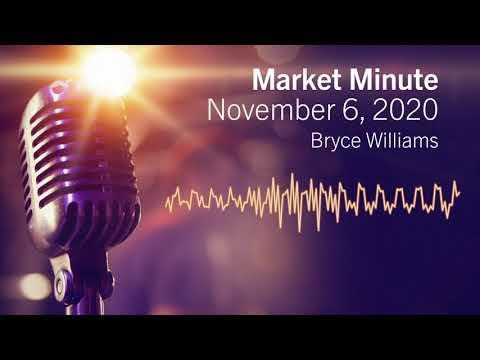 Market Minute | Novemeber 6, 2020