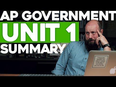 AP Government (2019) UNIT 1 REVIEW