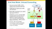 Managing Unified Ports in Cisco UCS - YouTube