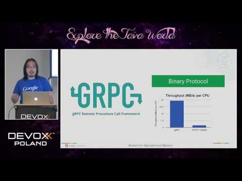 Devoxx Poland 2016 - Ray Tsang - gRPC 101 for Java Developers