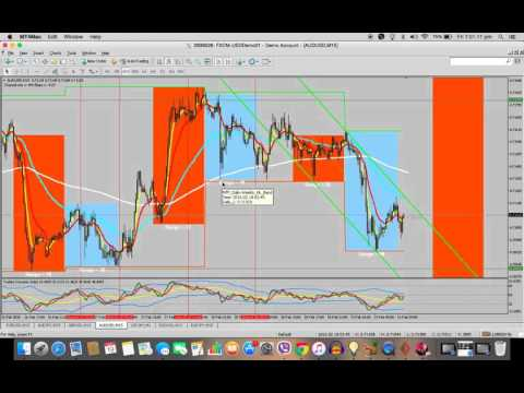 15 Min Reversal Strategy Update + Market Maker Behaviour Part 2