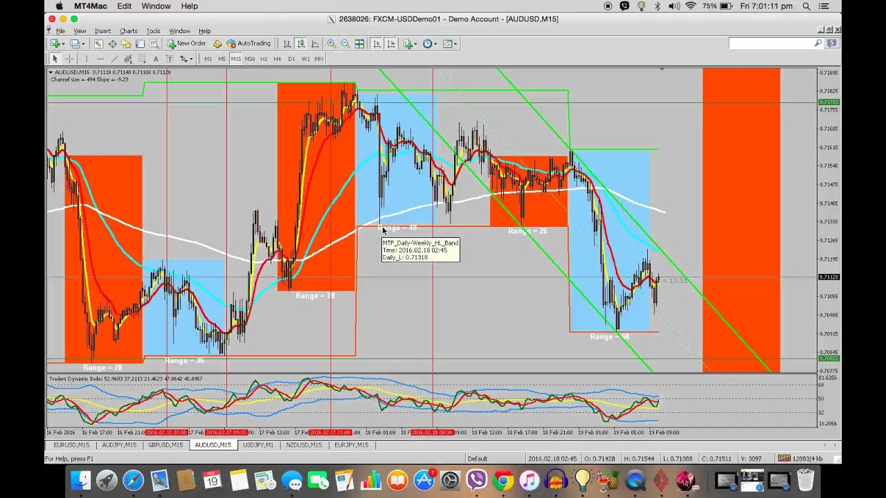 Market maker strategy forex