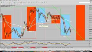 15 Min Reversal Strategy Update + Market Maker Behaviour Part 2
