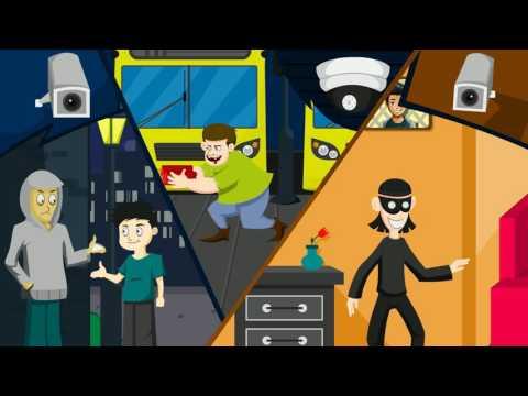 Importance of CCTV