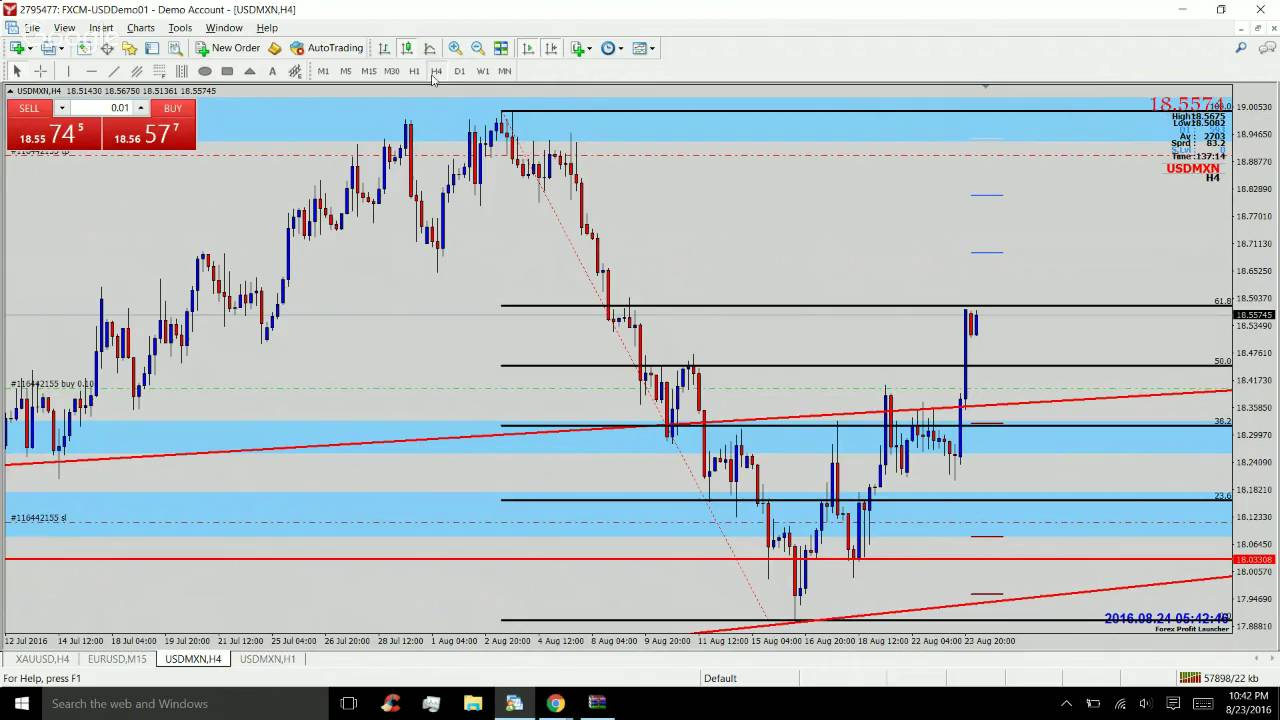 How to trade usdmxn youtube how to trade usdmxn geenschuldenfo Image collections
