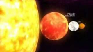 Kainatdaki Gezegenler ve Yıldızların Büyüklüğü *İLGİNÇ*