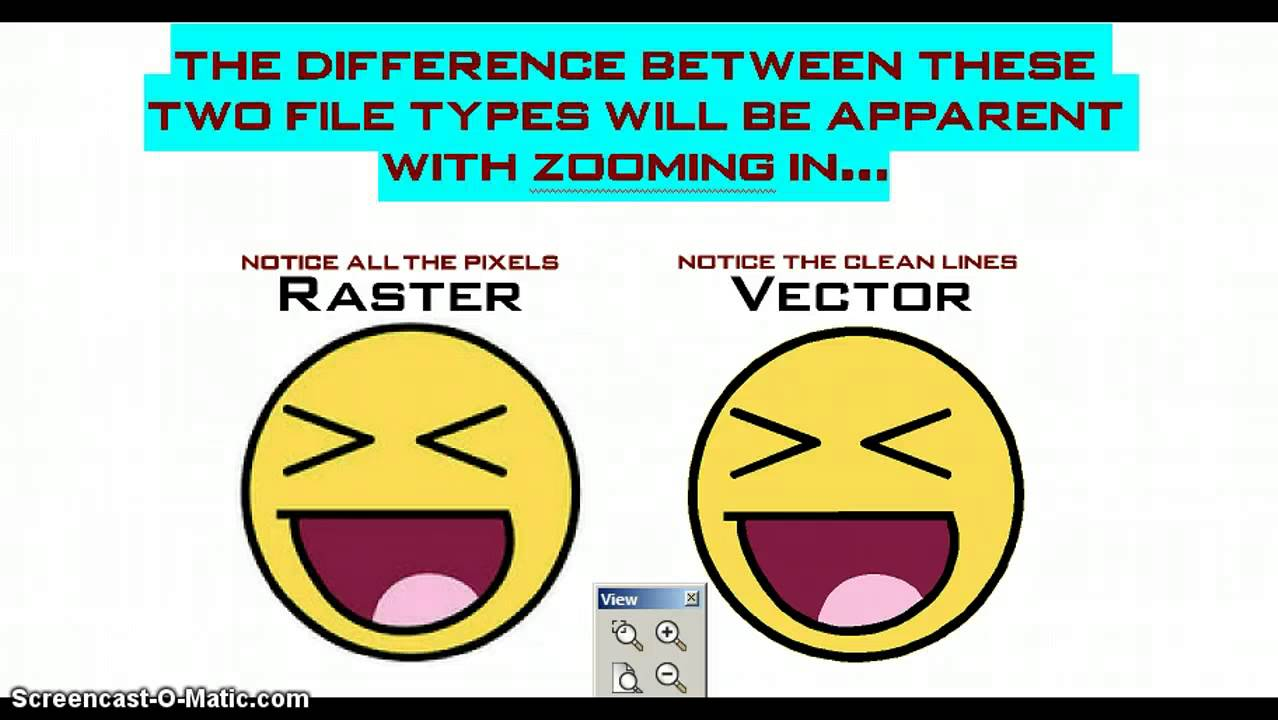 What is the difference between a raster and a pixel?