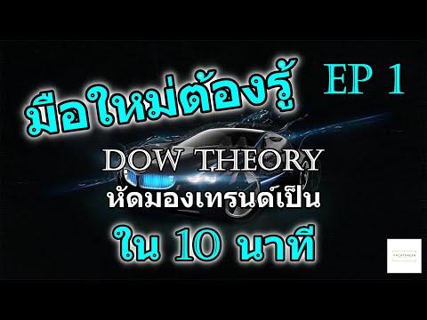 มือใหม่หัดเทรด forex EP1 - สอนเทรด forex เบื้องต้นการมองเทรนด์ด้วย Dow Theory