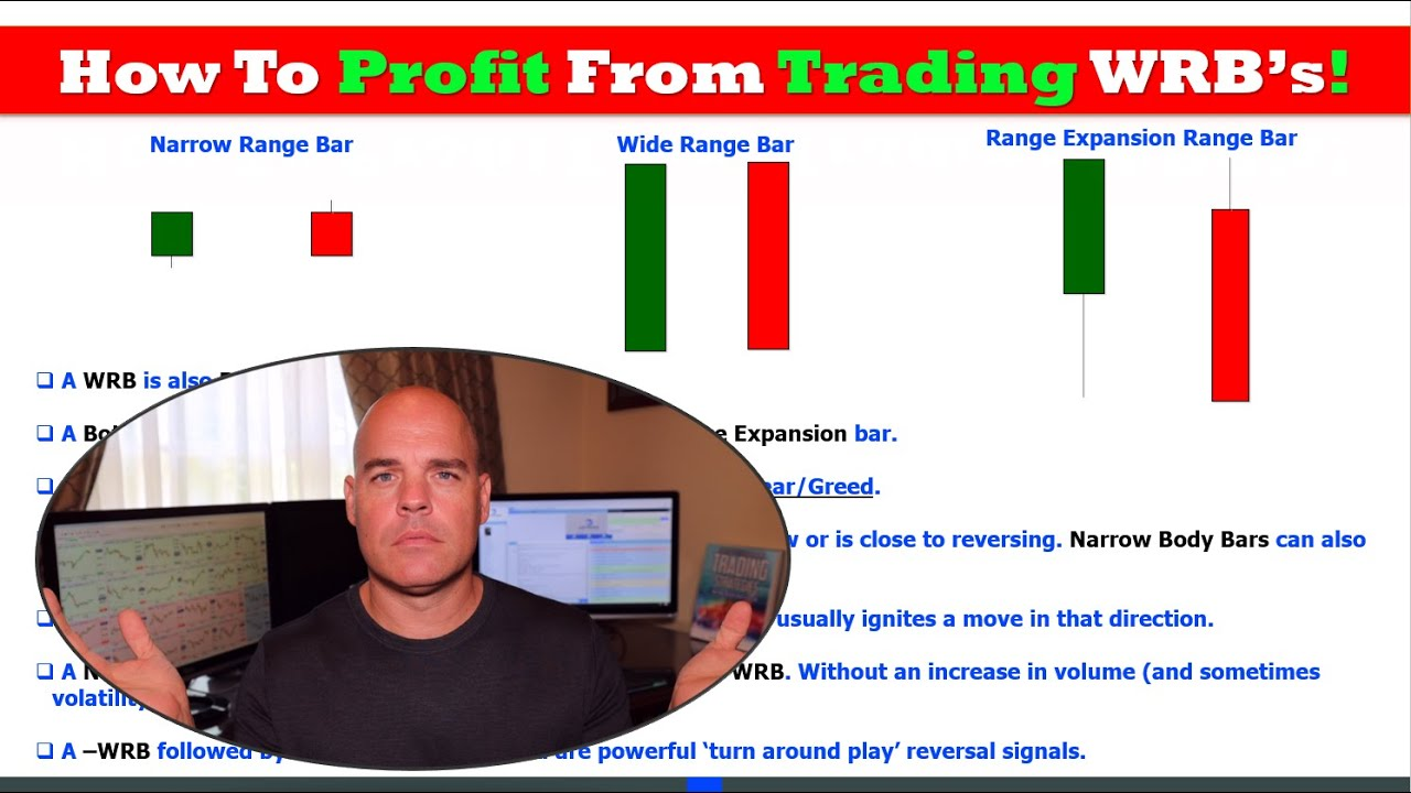 How to Profit from Trading Wide Range Bars and Pivots