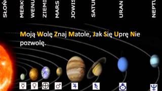 Układ słoneczny - planety