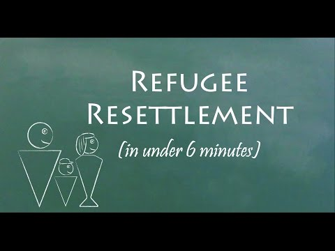 Understand Refugee Resettlement in 6 Minutes