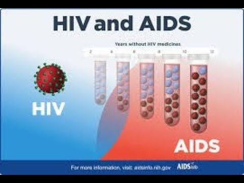 Hiv Aid  Early Sign Of Hiv Aids That You Must Know