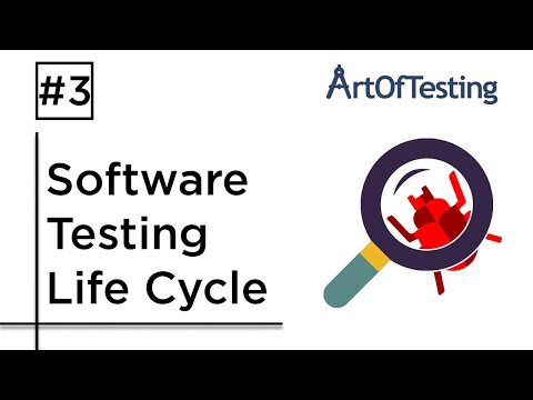 Software Testing Life Cycle - STLC and STLC Phases | ArtOfTesting
