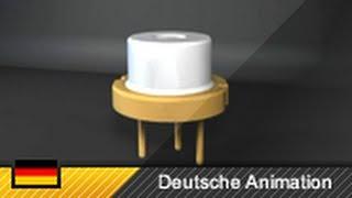Halbleiterlaser / Laserdiode Funktion und Aufbau (3D-Animation)