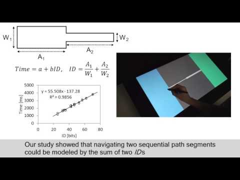 Steering Through Sequential Linear Path Segments
