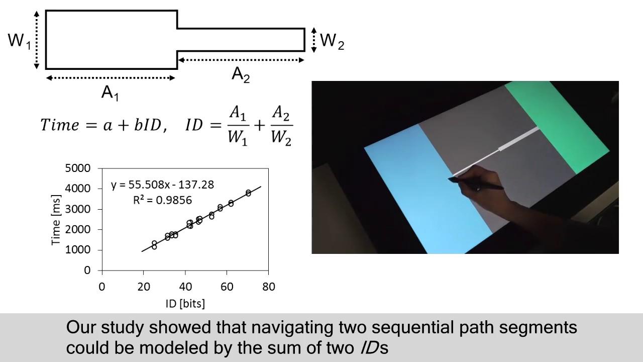 4e188162b Steering Through Sequential Linear Path Segments