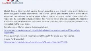 Global Release Liner Market Update & Growth Forecast