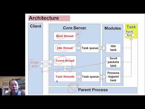 Darwin Streaming Server Architecture