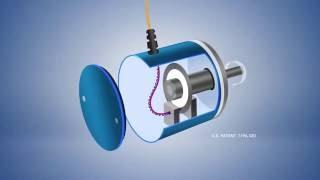 MR320 Fiber Optic Incremental Encoder