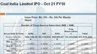 How to Check Over-Subscription (Or) Bid Details of an IPO - bse2nse.com thumbnail