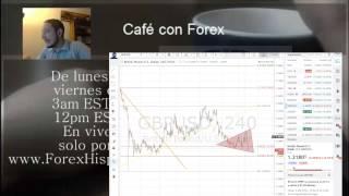 Forex con Café del 9 de Enero 2017