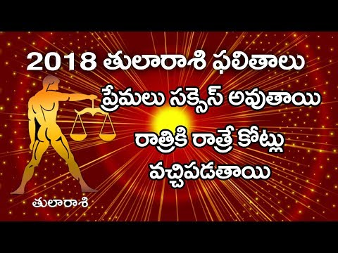2018 Horoscope for Libra | Rasi Phalalu | Tula Rasi | Science and Astrology | WMB Pictures