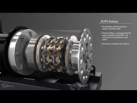 IEM Power Systems Rotabloc UPS 60Hz HD