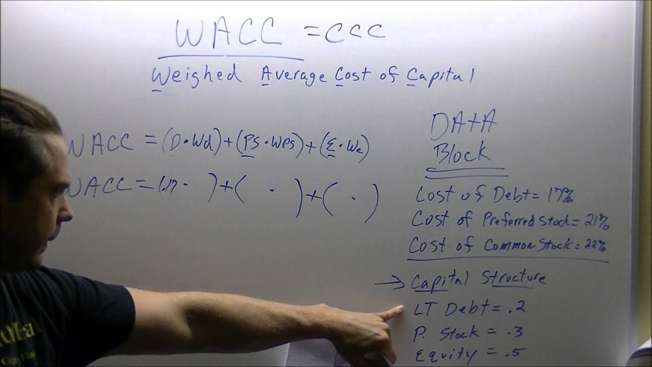 calculation and report of wacc of The weighted average cost of capital (wacc) is a financial ratio that calculates a company's cost of financing and acquiring assets by comparing the debt and equity structure of the business let's take a look at how to calculate wacc.