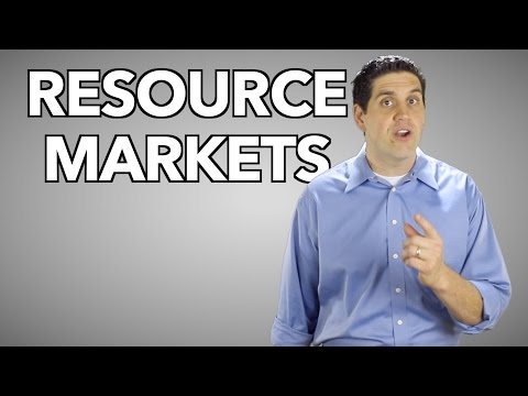 5.2 Perfectly Competitive Labor Market and Firm: Econ Concepts in 60 Seconds- Advanced Placement